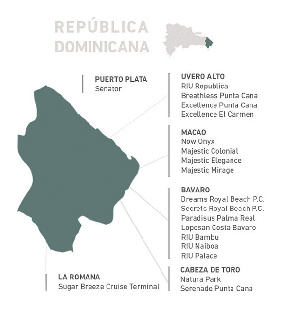 Our offices is Dominican Republic